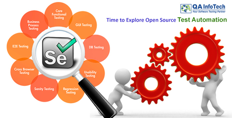 Selenium Test Automation | QA Thought Leaders | Scoop.it