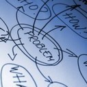 Utilisation de la carte heuristique en Finlande | Révéler son talent | Faire du mind mapping | Scoop.it