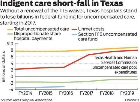 $4 billion in health care for poor Texans at risk as doubts rise about Medicaid agreement | Medicaid Reform for Patients and Doctors | Scoop.it