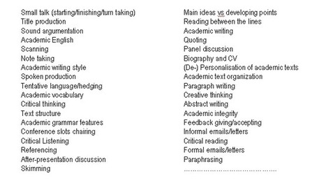 English for Academic Purposes Creatively | Academic Writing | Scoop.it