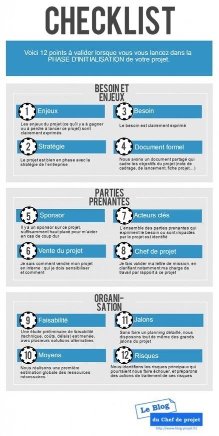 Checklist de la phase d'initialisation d'un projet - Le blog du Chef de projet | GP Gestion de projet | Scoop.it