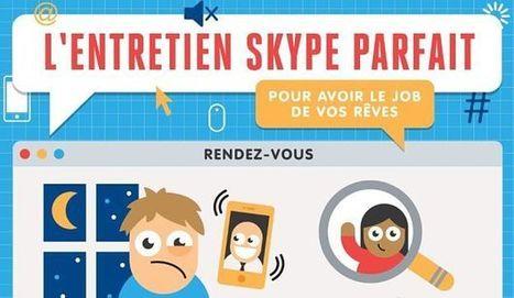 Comment réussir un entretien Skype ?  - RegionsJob | Au fil de l'emploi | Scoop.it