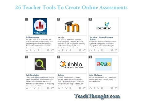 26 Teacher Tools To Create Online Assessments | Moodle and Web 2.0 | Scoop.it