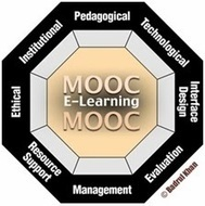MOOC Book Project | Designing eLearning Curriculum | Scoop.it