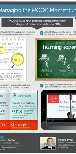 MOOC Strategic Considerations Infographic | e-learning trends | Scoop.it