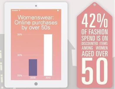 How women aged over 50 shop for fashion - Marketing Week | Marketing | Scoop.it