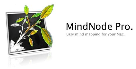 MindNode | Time to Learn | Scoop.it
