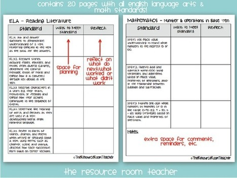 Common Core Classrooms: Keep Track of the CCSS!   Common Core State Standards SMUSD   Scoop.it
