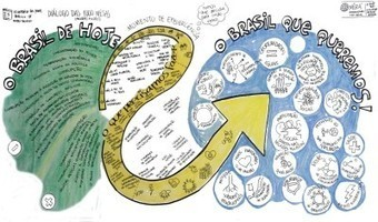 Art of Hosting | StoryMap » Manifesting a second-order revolution in ... | Art of Hosting | Scoop.it