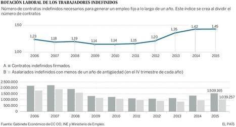 La rotación en el empleo indefinido crece en 2015, Manuel V. Gómez   Diari de Miquel Iceta   Scoop.it