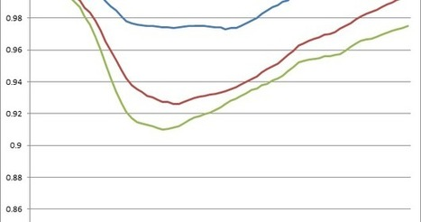 Job Creation Varies by Small Business Size | Micro-business | Scoop.it