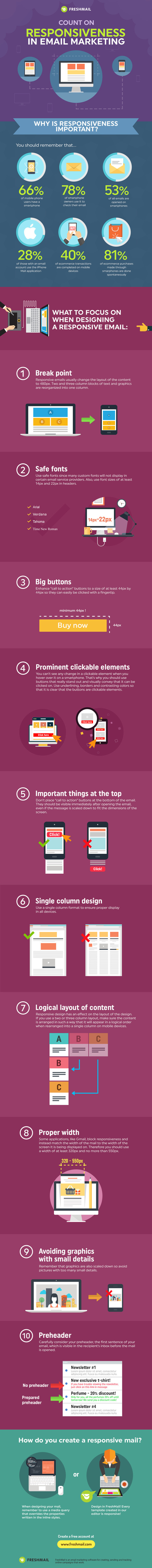 Make responsive email newsletters! #Infographic | FreshMail Email Marketing Blog | Digital Marketing By DigiLawn | Scoop.it