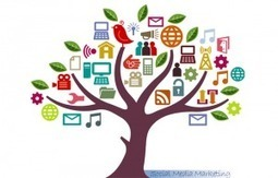 Course Content Development Tools   elearning   Scoop.it