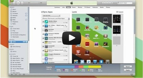 A Simple Way for Teachers to Transform Files to iPad | Canes STEM Resources | Scoop.it