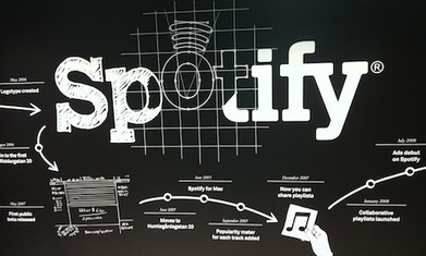 Spotify turns five: three questions defining the streaming site's future   music throught radio   Scoop.it