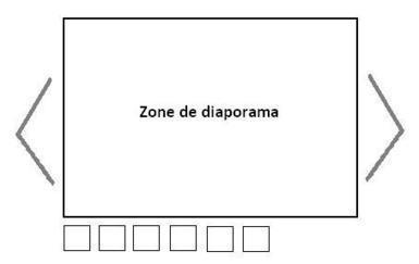 Diaporama : html/ccs, Javascript ou JQuery ? - Alsacreations | HTML, CSS | Scoop.it