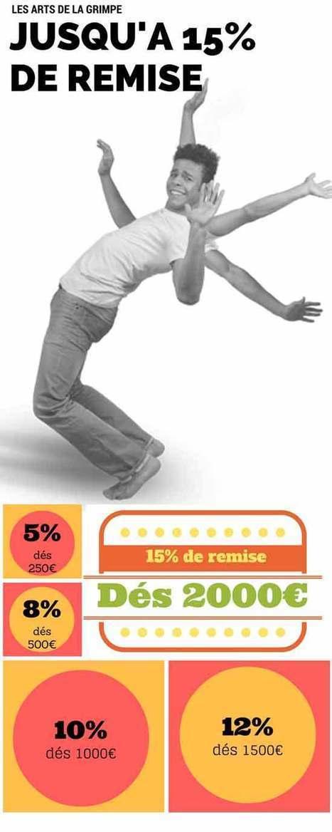 Jusqu'à 15% de remise sur le materiel | Escalade | Scoop.it