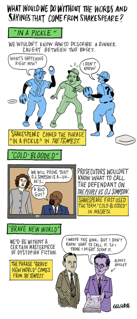 A Starter Guide to Phrases Coined by Shakespeare | Notes on Interpreting | Scoop.it