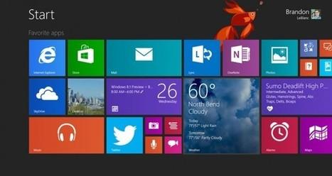 Windows 8 ya tiene 7.4% de la cuota de mercado de sistemas operativos - FayerWayer | Sistemas operativos en red | Scoop.it