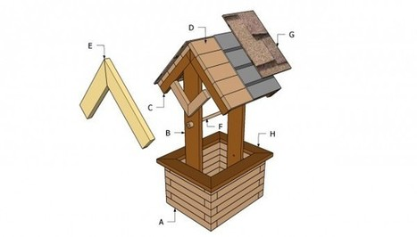 Wishing well planter plans free outdoor plans for Well shed plans