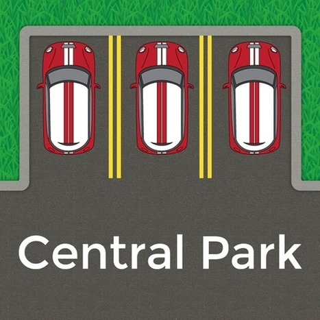 Central Park by Desmos | Matemáticas, educación y TIC | Scoop.it
