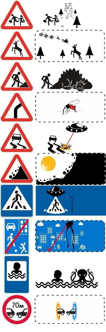 Road signs explained | All Geeks | Scoop.it