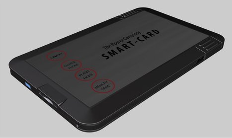 This unbelievably tiny smartphone charger knows plenty of other tricks | Crowd Funding, Micro-funding, New Approach for Investors - Alternatives to Wall Street | Scoop.it
