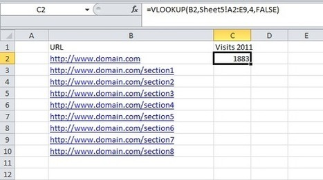 Eight Useful Excel Functions for SEO | John Doherty | Excel For SEO | Scoop.it