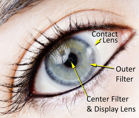 DARPA works on 'virtual reality' contact lenses | KurzweilAI | E-Learning and Online Teaching | Scoop.it
