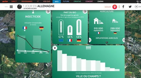 1 Jour en France/Allemagne | 24 heures de data | Journalisme graphique | Scoop.it