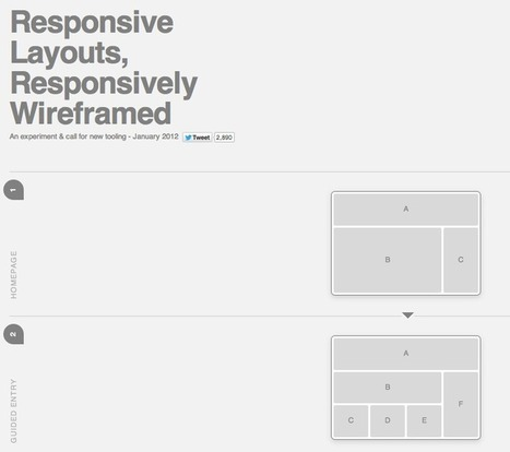 16 Tools for Responsive Web Design: Part 1, Grids and Wireframe | SEO, Social Media Marketing, Conversions and Usability | Scoop.it