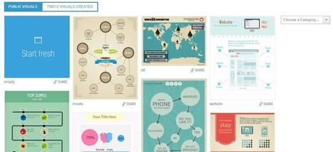Cómo crear una Infografía│@canalip   Profesorado   Scoop.it