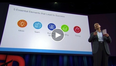 Les raisons du succès d'une startup | #innovation(s) } Fast Food for Thoughts (videos, slides, pdf, jpg, ...) | Scoop.it