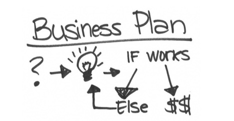 Should startups write a business plan? 8 reasons why we think startups should!   JustNeva   Scoop.it
