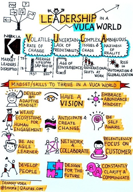 12 Critical Competencies For Leadership in the Future | Tools, Tech and education | Scoop.it