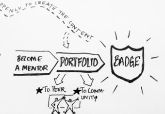 Jag tog en utvidgad kurs om open badges | kvinnliga företagare, idéer att hålla sig uppe | Scoop.it