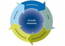 Striving for a Waste-Free Economy | Fostering Sustainable Development | Scoop.it
