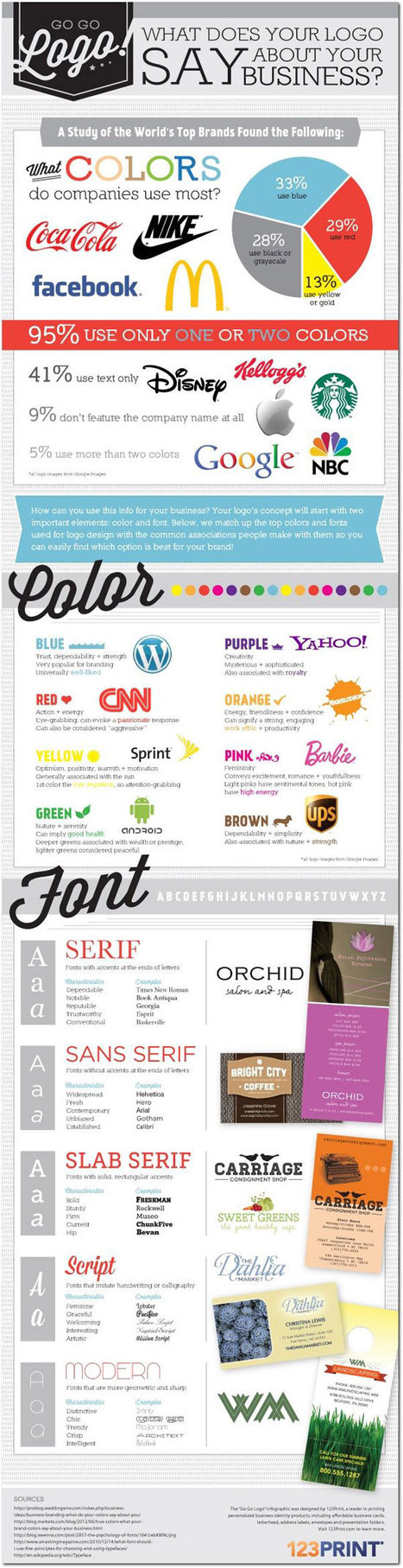 A Guide when Designing The Perfect Company Logo #Infographic | MarketingHits | Scoop.it
