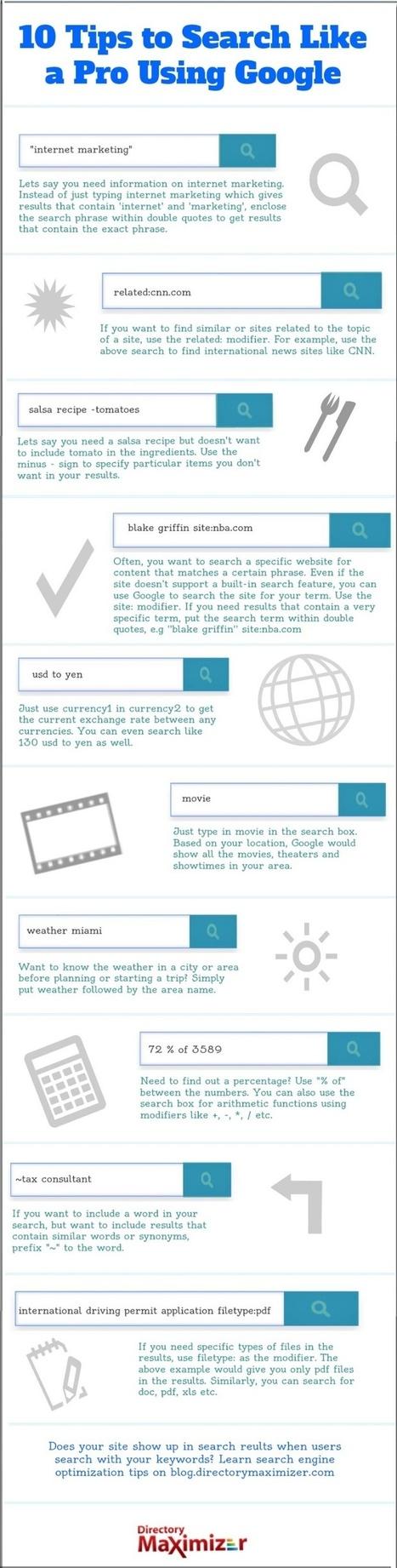 Herramientas para obtener mejores resultados en Google (Infografía) | #TRIC para los de LETRAS | Scoop.it