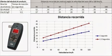 Matemáticas con Tecnología: Descriptive statistics. Exercise 4. | Gustavo Van Vega | Scoop.it