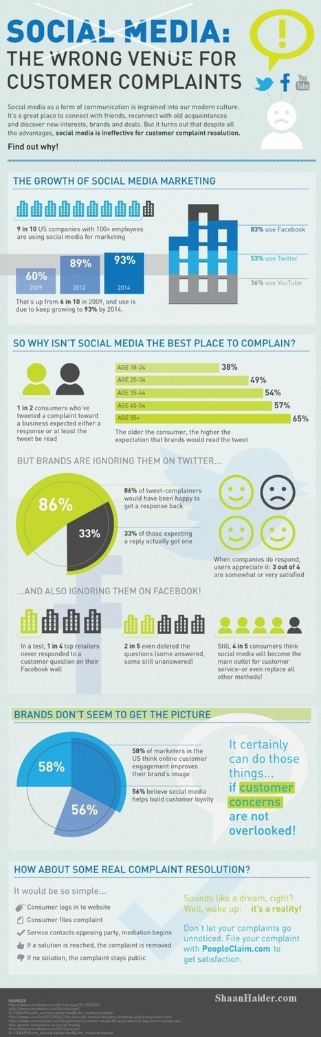 Why #SocialMedia Is Not the Best Place to #Complain [#Infographic] | E-commerce, F-Commerce, M-Commerce, T-Commerce & SoLoMo | Scoop.it