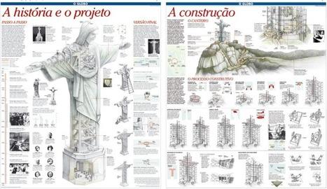 Portfolio of the Week - Alessandro Alvim | Visual Loop | Visual Inspiration | Scoop.it