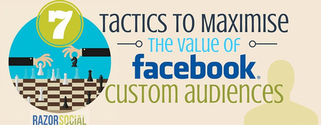 7 Tactics to Maximize the Value of Facebook Custom Audiences - Social media and content marketing technology | Facebook for Business Marketing | Scoop.it