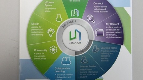 Ultranet shares and jobs scandal snares Victoria's education department | Ultranet | Scoop.it