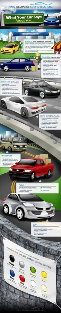 What Your Car Says About You [Infographic]   Automobiles   Scoop.it