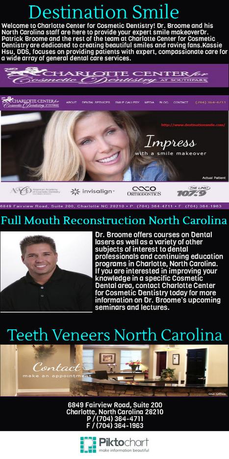 Best Dentist Charlotte | Dental Crowns Charlotte | Scoop.it