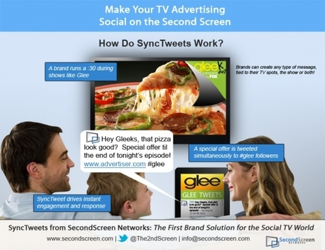 SyncTweet will sync TV ads with your Twitter stream | Video Breakthroughs | Scoop.it