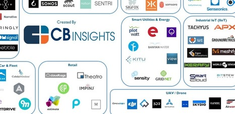 Rewiring Industries: 100 IoT Startups Disrupting Auto, Healthcare, Energy, And More | Digital Transformation of Businesses | Scoop.it