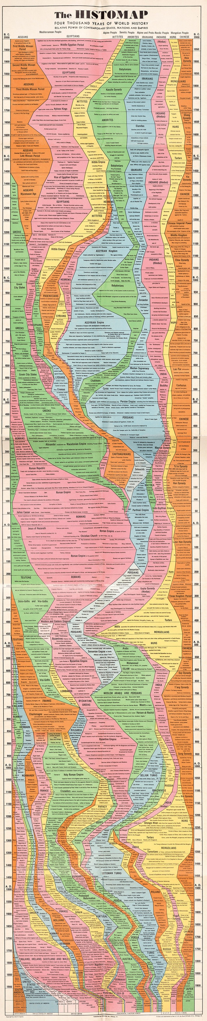 The Rise and Fall of Civilizations | Megatrends | Scoop.it