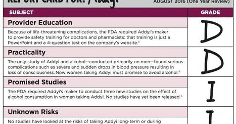 Pharma Marketing Blog: Crooked Valeant Fools FDA Again re Addyi | Pharma Marketing News, Views & Events | Scoop.it